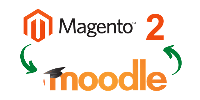 magento-moodle-integration